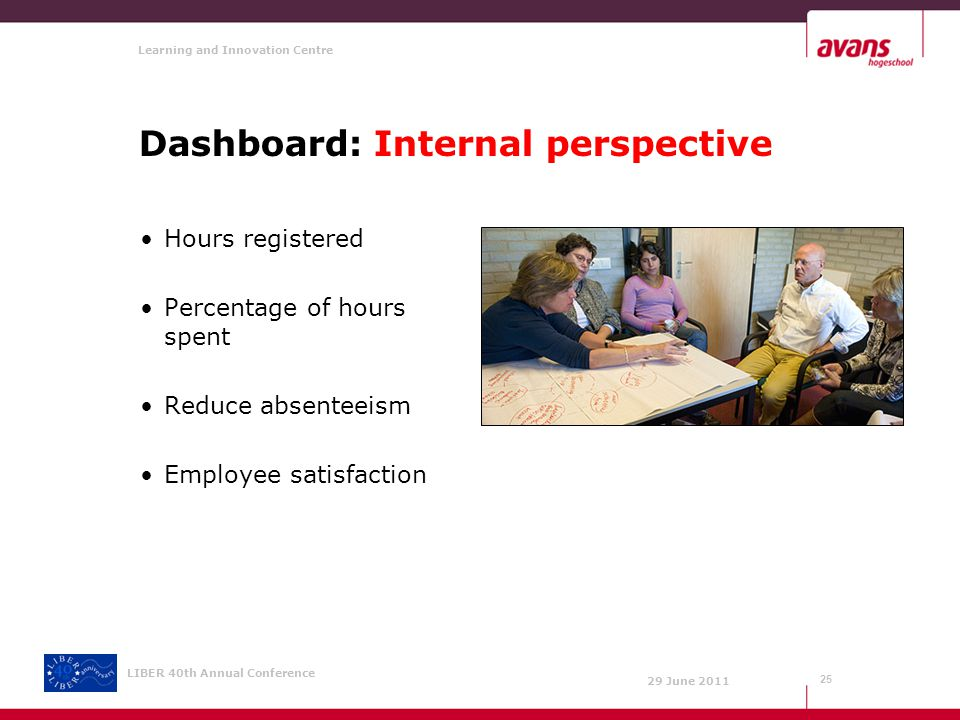 Learning and Innovation Centre 29 June 2011 LIBER 40th Annual Conference Dashboard: Internal perspective Hours registered Percentage of hours spent Reduce absenteeism Employee satisfaction 25