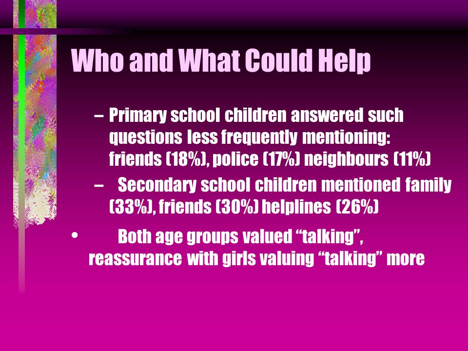 Who and What Could Help –Primary school children answered such questions less frequently mentioning: friends (18%), police (17%) neighbours (11%) –Secondary school children mentioned family (33%), friends (30%) helplines (26%) Both age groups valued talking , reassurance with girls valuing talking more