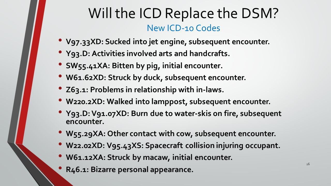 Will the ICD Replace the DSM.