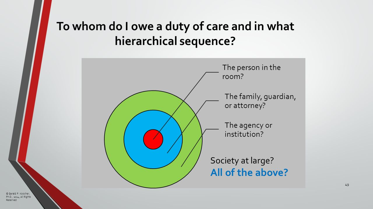 To whom do I owe a duty of care and in what hierarchical sequence.