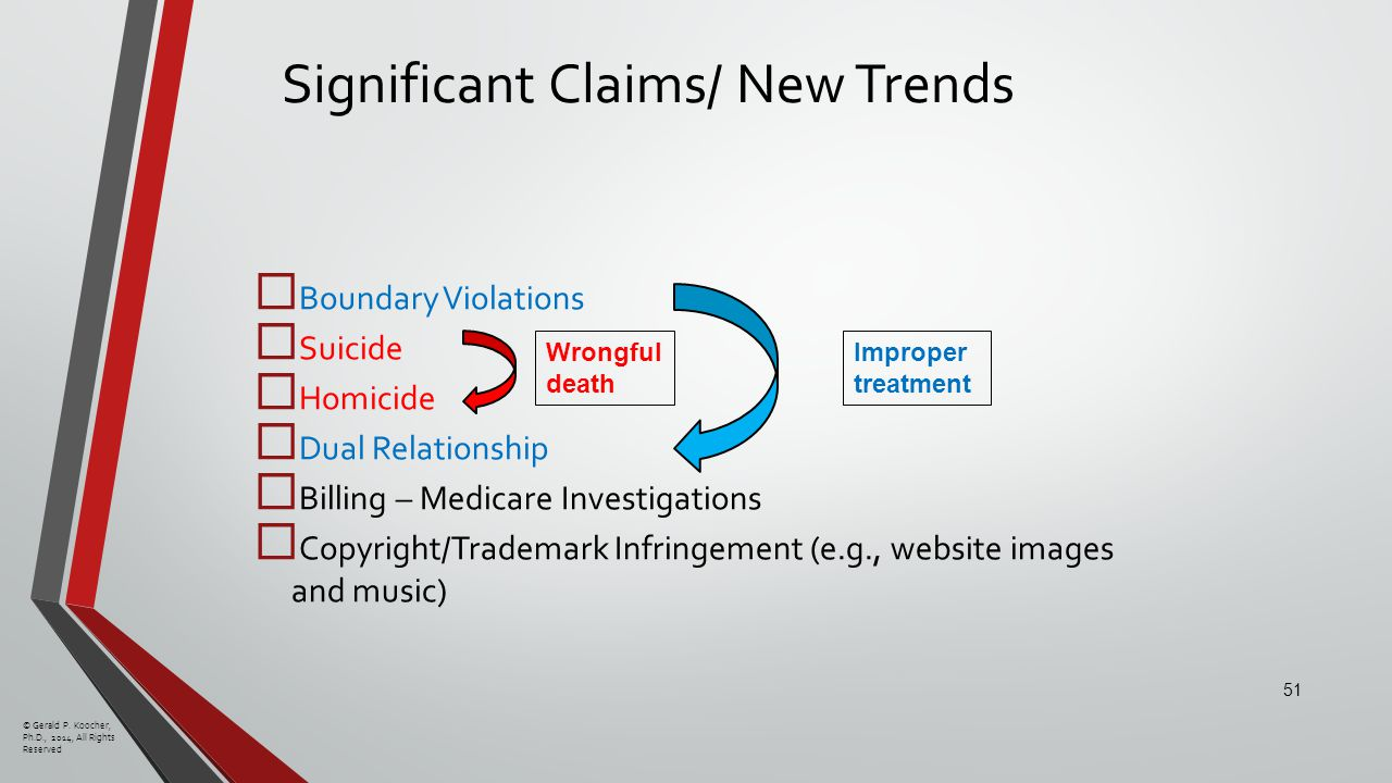 Significant Claims/ New Trends  Boundary Violations  Suicide  Homicide  Dual Relationship  Billing – Medicare Investigations  Copyright/Trademark Infringement (e.g., website images and music) © Gerald P.