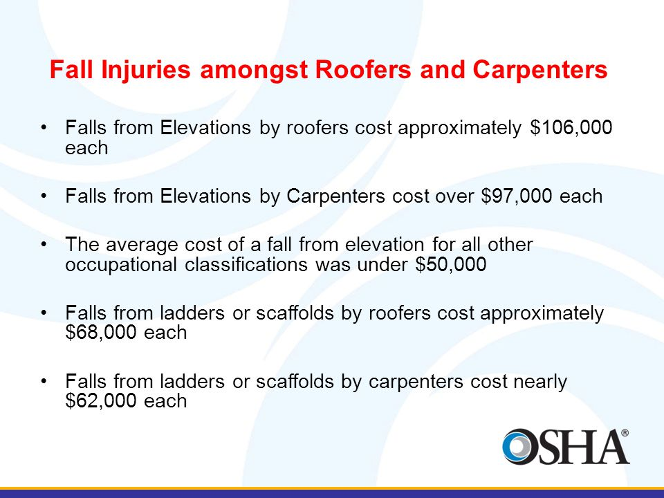 Falls from Elevations by roofers cost approximately $106,000 each Falls from Elevations by Carpenters cost over $97,000 each The average cost of a fal