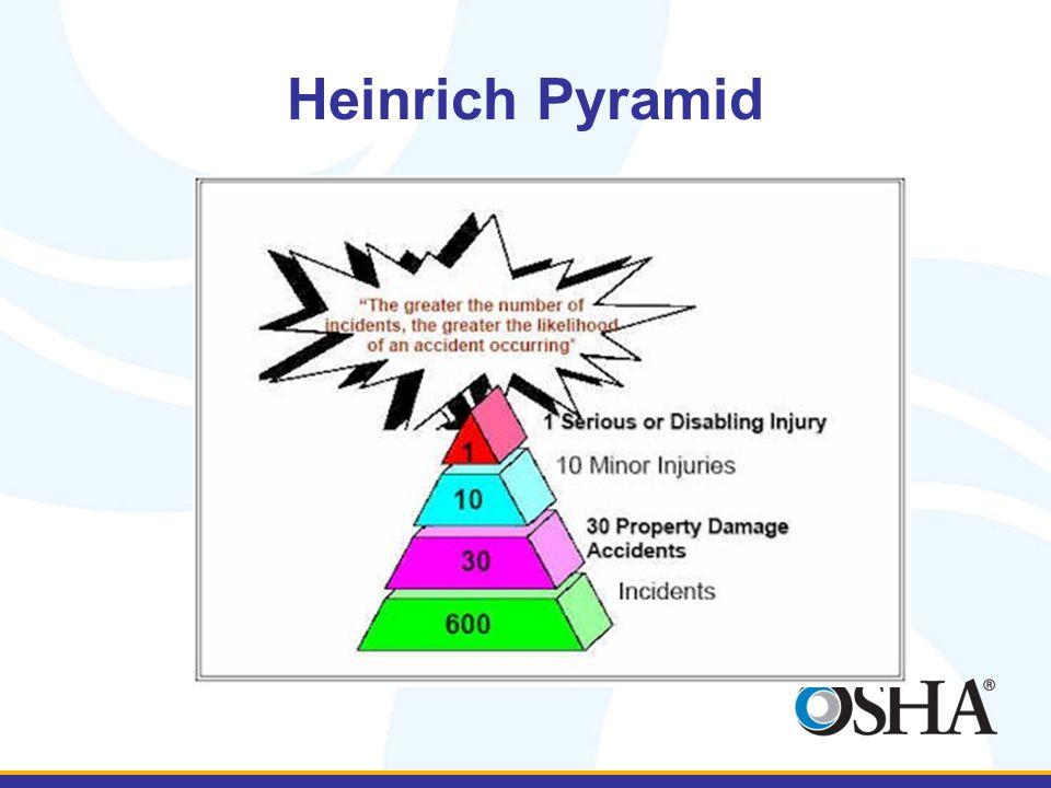 Heinrich Pyramid