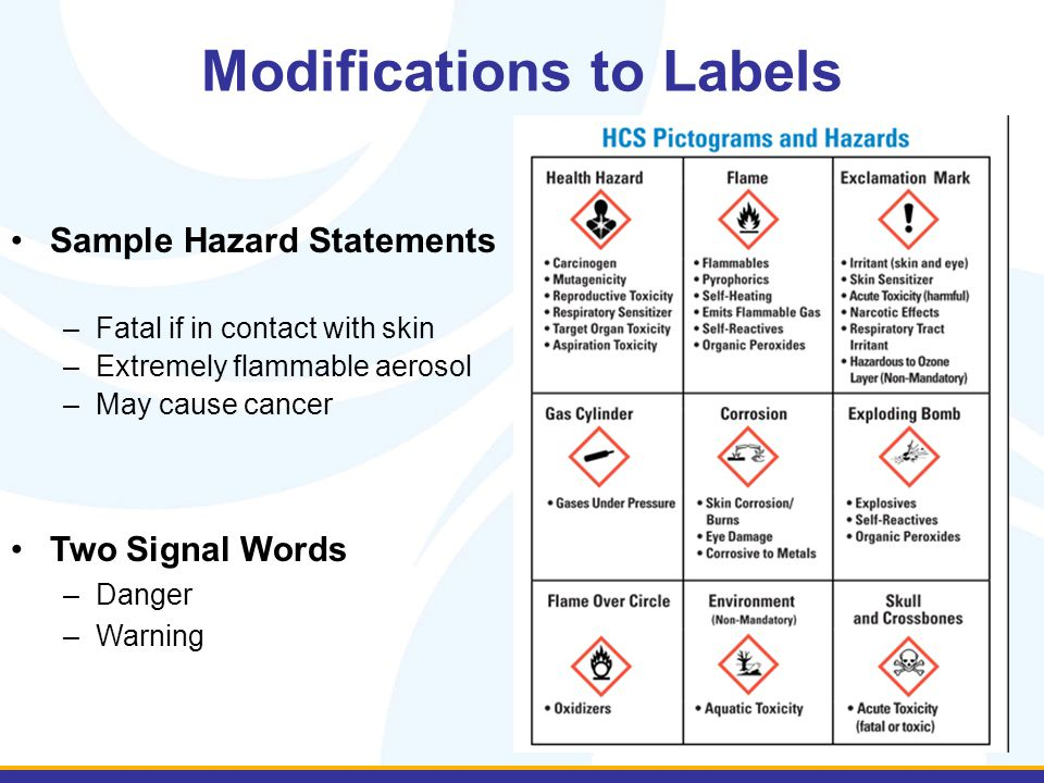 Modifications to Labels Sample Hazard Statements –Fatal if in contact with skin –Extremely flammable aerosol –May cause cancer Two Signal Words –Dange
