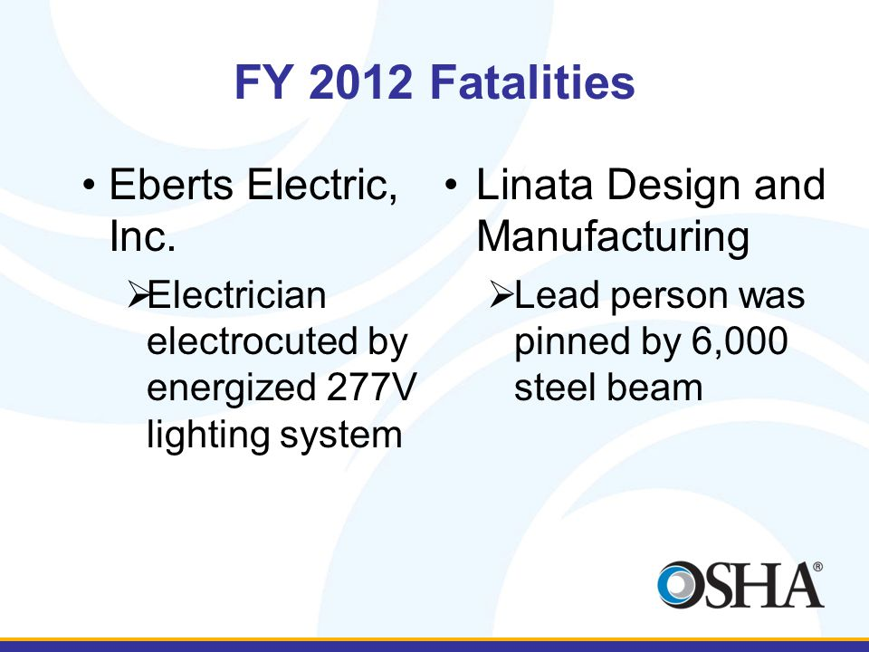 FY 2012 Fatalities Eberts Electric, Inc.  Electrician electrocuted by energized 277V lighting system Linata Design and Manufacturing  Lead person wa