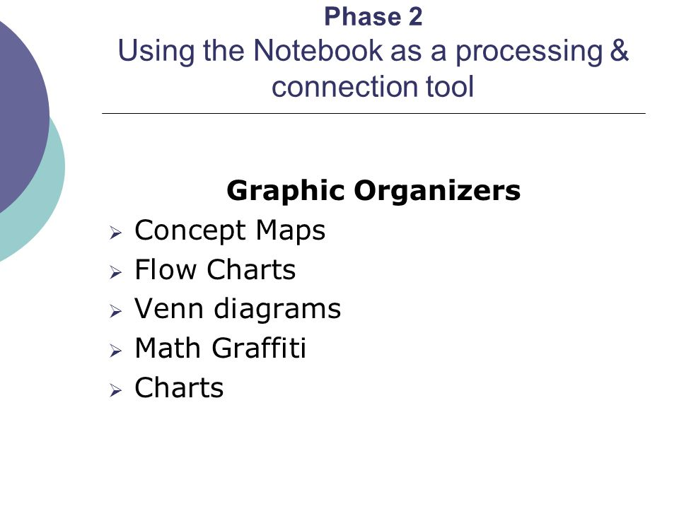 Phase 2 Using the Notebook as a processing & connection tool Graphic Organizers  Concept Maps  Flow Charts  Venn diagrams  Math Graffiti  Charts
