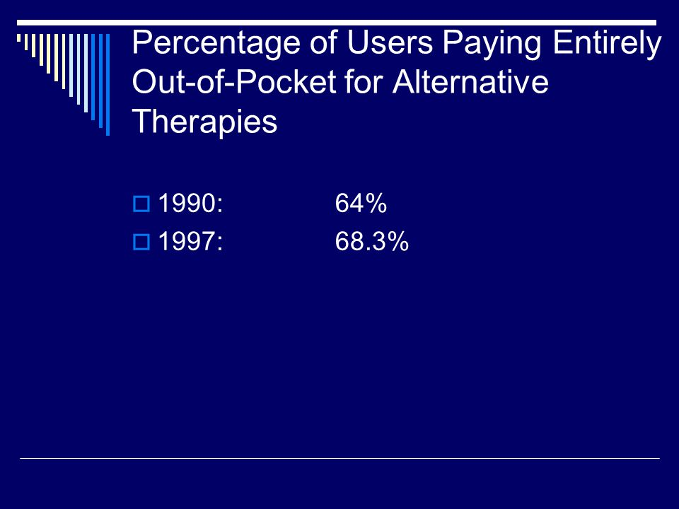 Percentage of Users Paying Entirely Out-of-Pocket for Alternative Therapies  1990:64%  1997:68.3%