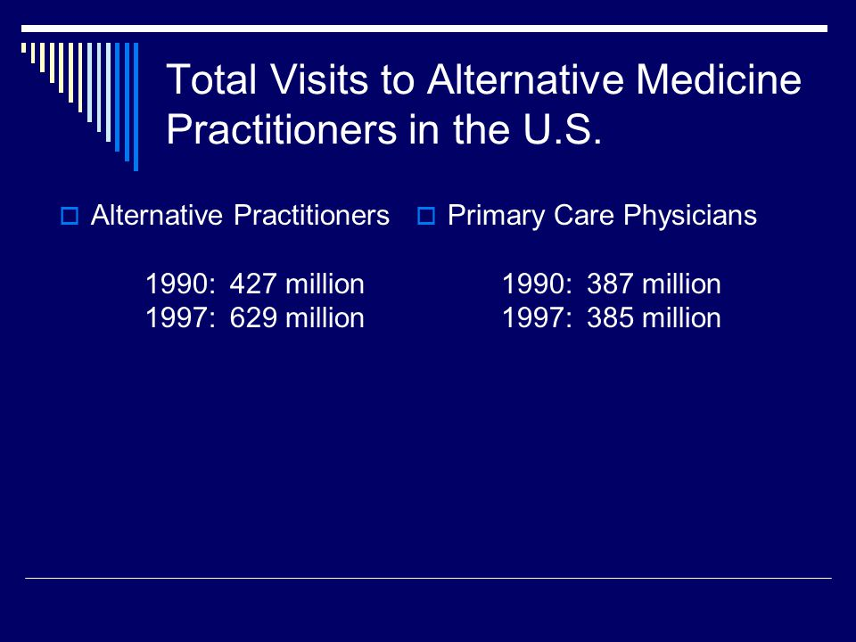 Total Visits to Alternative Medicine Practitioners in the U.S.