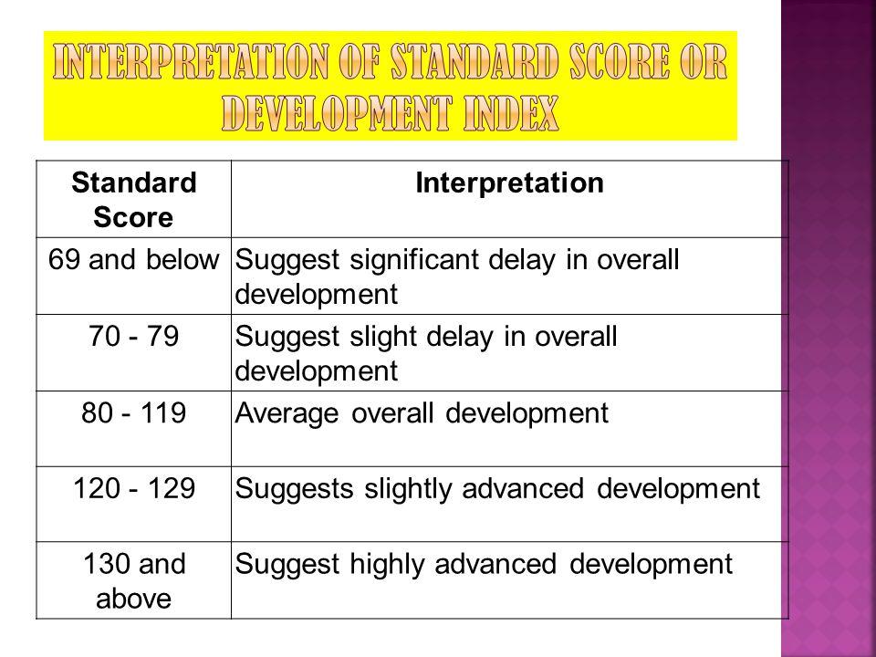 Standard Score Interpretation 69 and belowSuggest significant delay in overall development 70 - 79Suggest slight delay in overall development 80 - 119