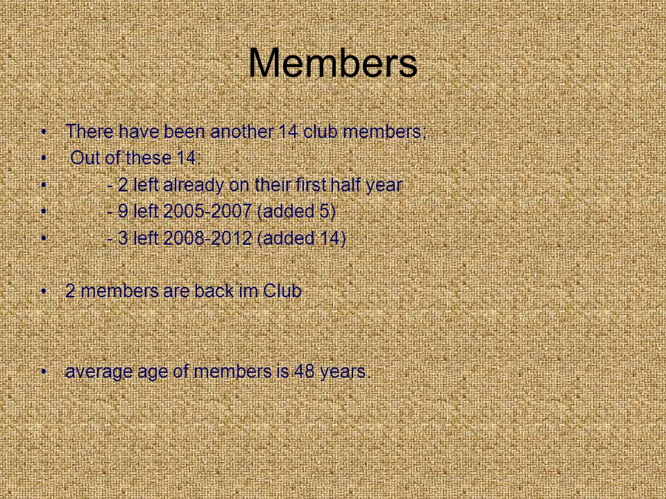 Youth Growth Fund established 30.08.2005 All together 47 pupils have got fellowships (106 000 EEK and 4500 eurot) 2011.