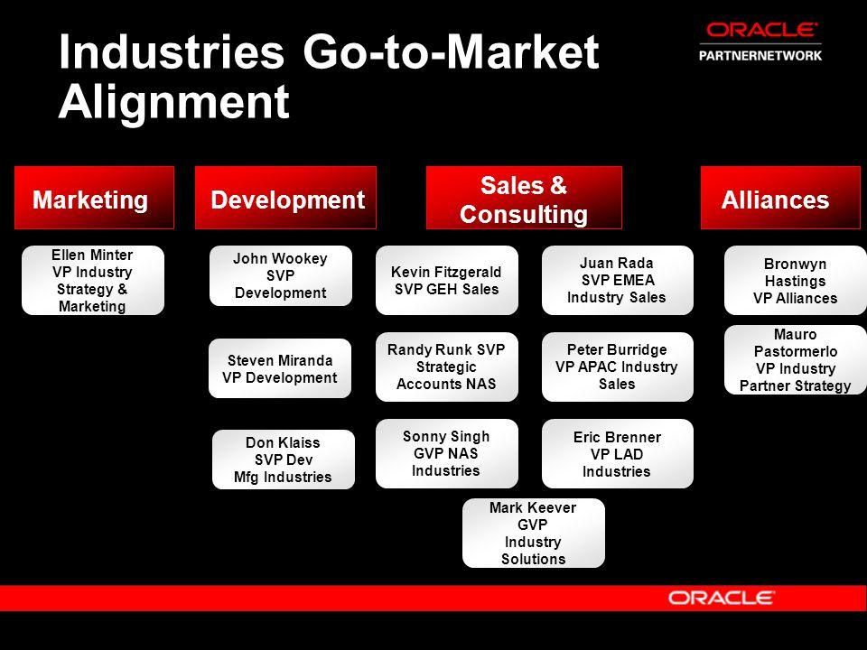 Industries Go-to-Market Alignment Marketing Sales & Consulting Development Ellen Minter VP Industry Strategy & Marketing Sonny Singh GVP NAS Industrie