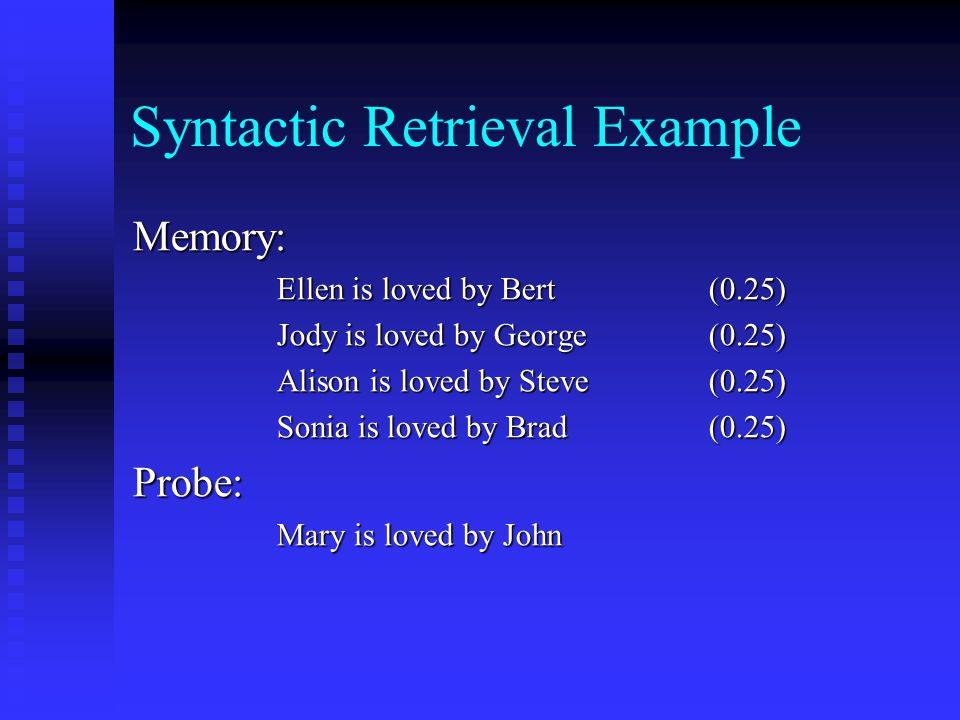 Syntactic Retrieval Example Memory: Ellen is loved by Bert(0.25) Jody is loved by George(0.25) Alison is loved by Steve(0.25) Sonia is loved by Brad(0