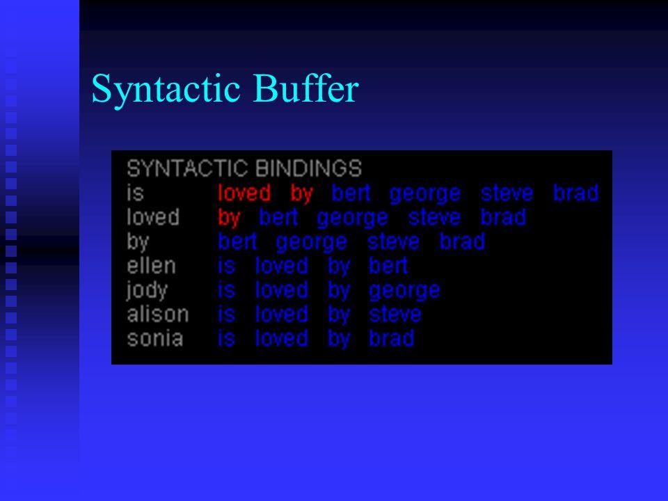 Syntactic Buffer