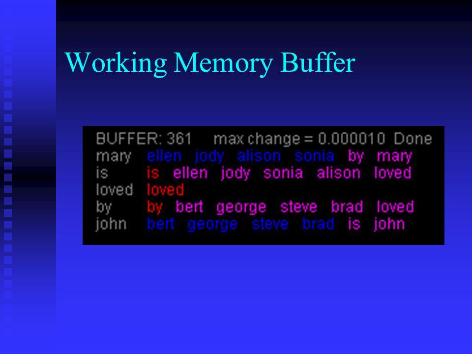 Working Memory Buffer