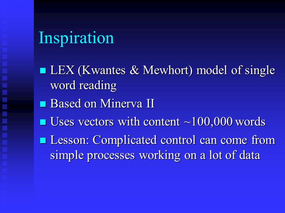 Inspiration LEX (Kwantes & Mewhort) model of single word reading LEX (Kwantes & Mewhort) model of single word reading Based on Minerva II Based on Min