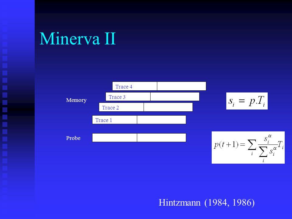 Minerva II Trace 1 Trace 2 Trace 3 Trace 4 Memory Probe Hintzmann (1984, 1986)