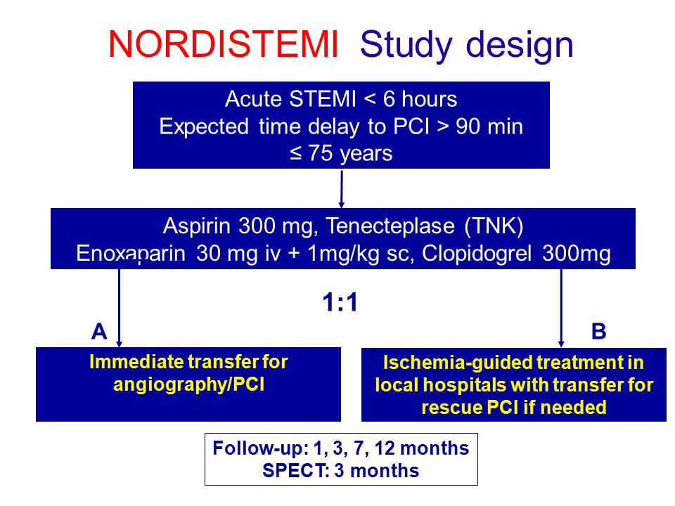 Aspirin 300 mg, Tenecteplase (TNK) Enoxaparin 30 mg iv + 1mg/kg sc, Clopidogrel 300mg Ischemia-guided treatment in local hospitals with transfer for r