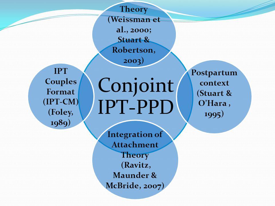 Conjoint IPT-PPD Theory (Weissman et al., 2000; Stuart & Robertson, 2003) Postpartum context (Stuart & O'Hara, 1995) Integration of Attachment Theory