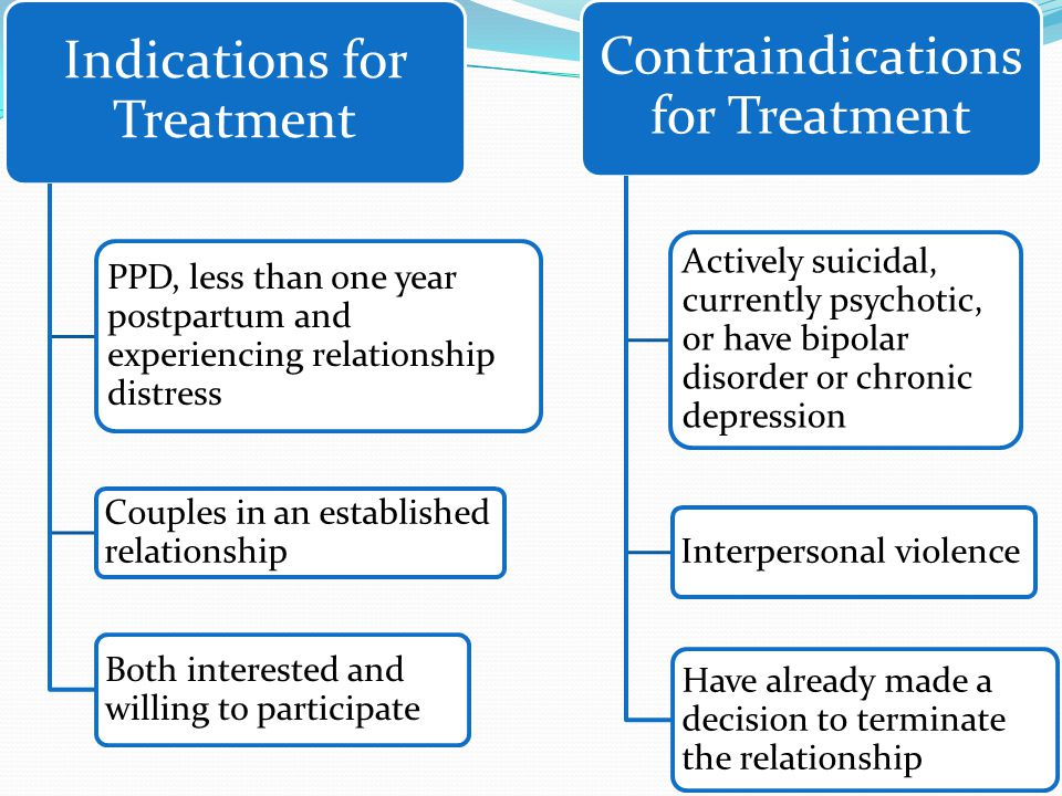 Indications for Treatment PPD, less than one year postpartum and experiencing relationship distress Couples in an established relationship Both intere