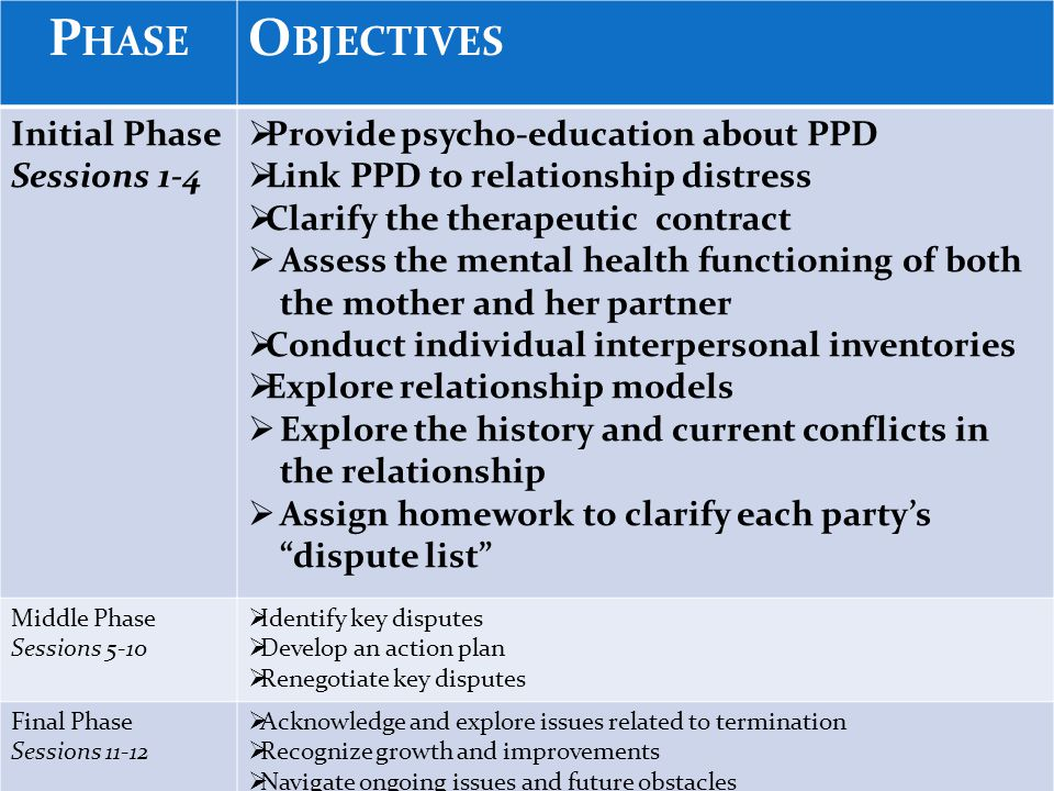 P HASE O BJECTIVES Initial Phase Sessions 1-4  Provide psycho-education about PPD  Link PPD to relationship distress  Clarify the therapeutic contr