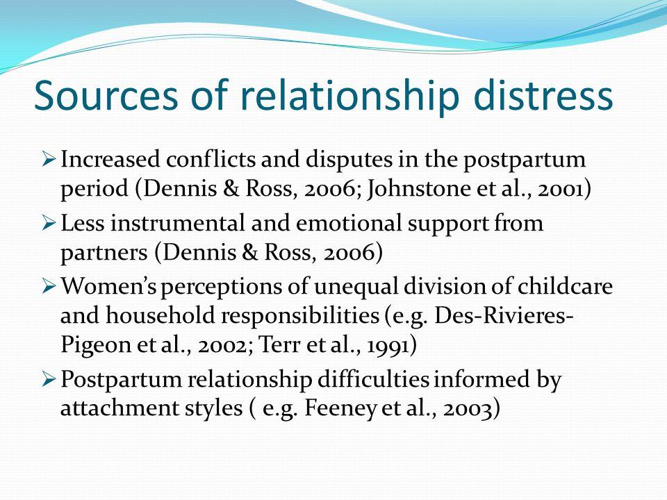 Couple Interventions for PPD  Misri et al.