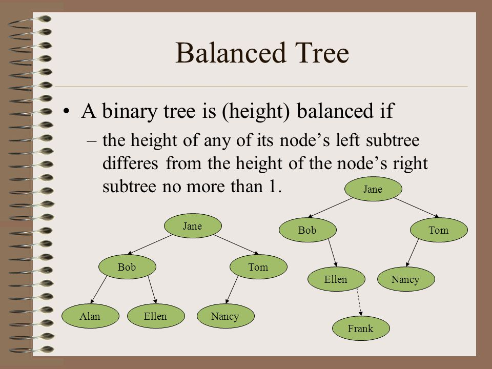 Traversals of a Binary Tree Traverse a tree means –Visit every node of tree –Visit each node only once –Visit nodes in a given order Three different orders –Preorder –Inorder –Postorder