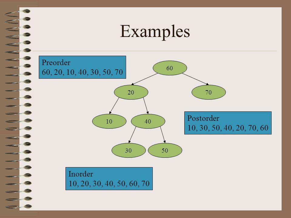 Examples 60 2070 1040 3050 Preorder 60, 20, 10, 40, 30, 50, 70 Postorder 10, 30, 50, 40, 20, 70, 60 Inorder 10, 20, 30, 40, 50, 60, 70