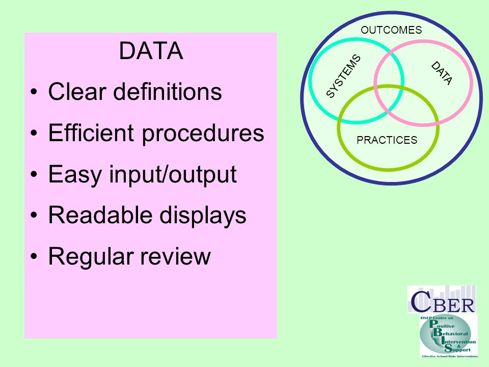 SYSTEMS PRACTICES DATA OUTCOMES DATA Clear definitions Efficient procedures Easy input/output Readable displays Regular review