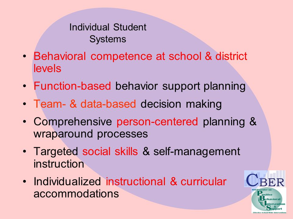 Behavioral competence at school & district levels Function-based behavior support planning Team- & data-based decision making Comprehensive person-centered planning & wraparound processes Targeted social skills & self-management instruction Individualized instructional & curricular accommodations Individual Student Systems