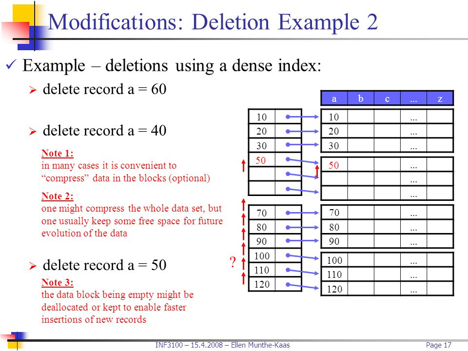 INF3100 – 15.4.2008 – Ellen Munthe-KaasPage 17 Modifications: Deletion Example 2 Example – deletions using a dense index:  delete record a = 60  del
