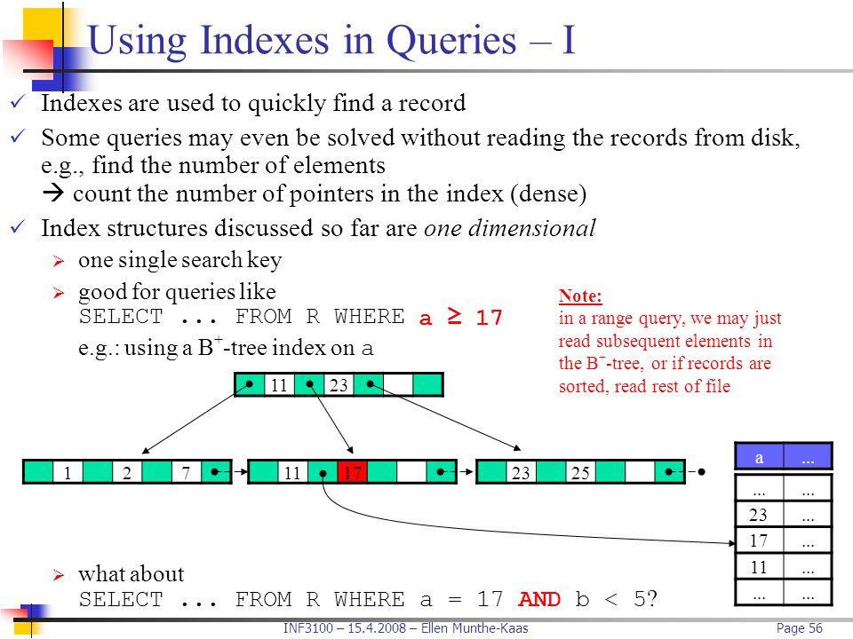 INF3100 – 15.4.2008 – Ellen Munthe-KaasPage 56 Using Indexes in Queries – I Indexes are used to quickly find a record Some queries may even be solved