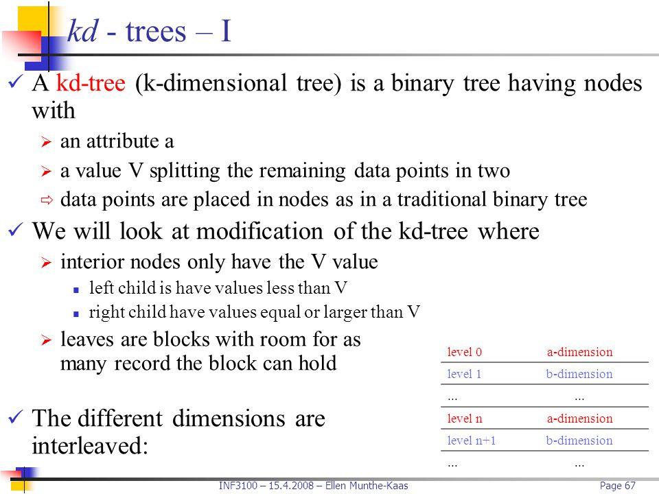 INF3100 – 15.4.2008 – Ellen Munthe-KaasPage 67 kd - trees – I A kd-tree (k-dimensional tree) is a binary tree having nodes with  an attribute a  a v