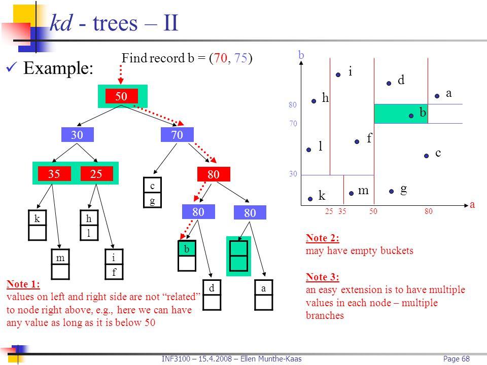 INF3100 – 15.4.2008 – Ellen Munthe-KaasPage 68 kd - trees – II Example: 50 7030 3525 80 h b i a c d g f m l k a b 5080 30 70 3525 80 k m c g h l i f b