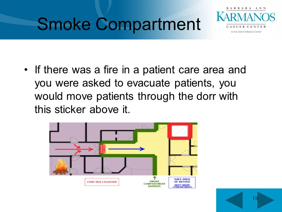 19 Smoke Compartment If there was a fire in a patient care area and you were asked to evacuate patients, you would move patients through the dorr with this sticker above it.