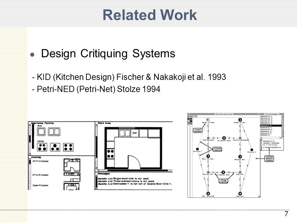 Related Work Design Critiquing Systems - KID (Kitchen Design) Fischer & Nakakoji et al.
