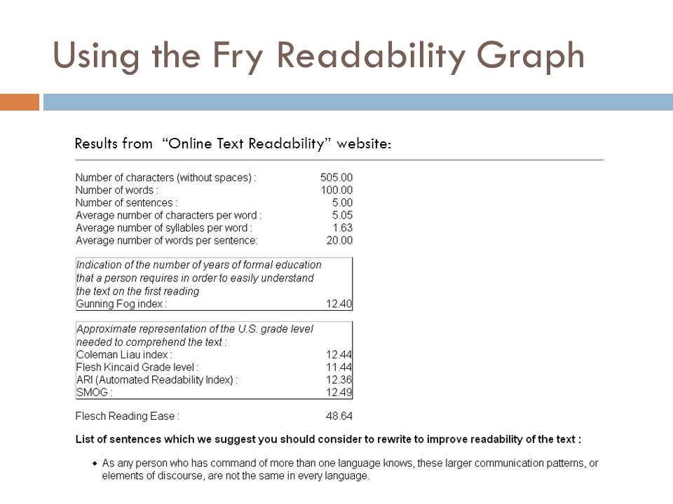 Using the Fry Readability Graph Results from Online Text Readability website: