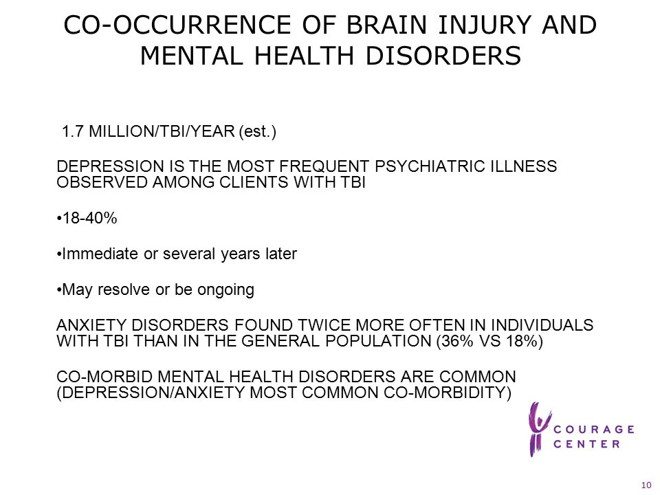 10 CO-OCCURRENCE OF BRAIN INJURY AND MENTAL HEALTH DISORDERS 1.7 MILLION/TBI/YEAR (est.) DEPRESSION IS THE MOST FREQUENT PSYCHIATRIC ILLNESS OBSERVED AMONG CLIENTS WITH TBI 18-40% Immediate or several years later May resolve or be ongoing ANXIETY DISORDERS FOUND TWICE MORE OFTEN IN INDIVIDUALS WITH TBI THAN IN THE GENERAL POPULATION (36% VS 18%) CO-MORBID MENTAL HEALTH DISORDERS ARE COMMON (DEPRESSION/ANXIETY MOST COMMON CO-MORBIDITY)