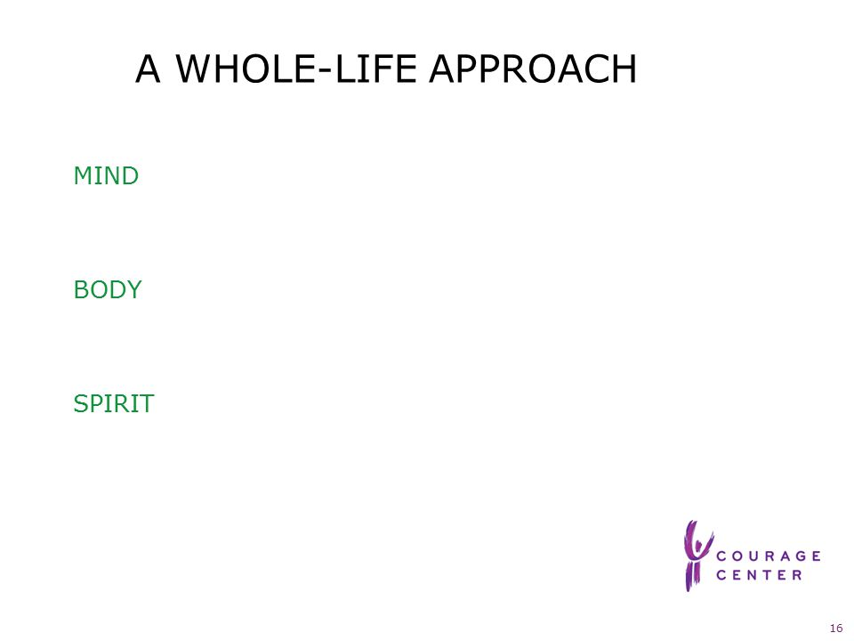 16 MIND BODY SPIRIT A WHOLE-LIFE APPROACH