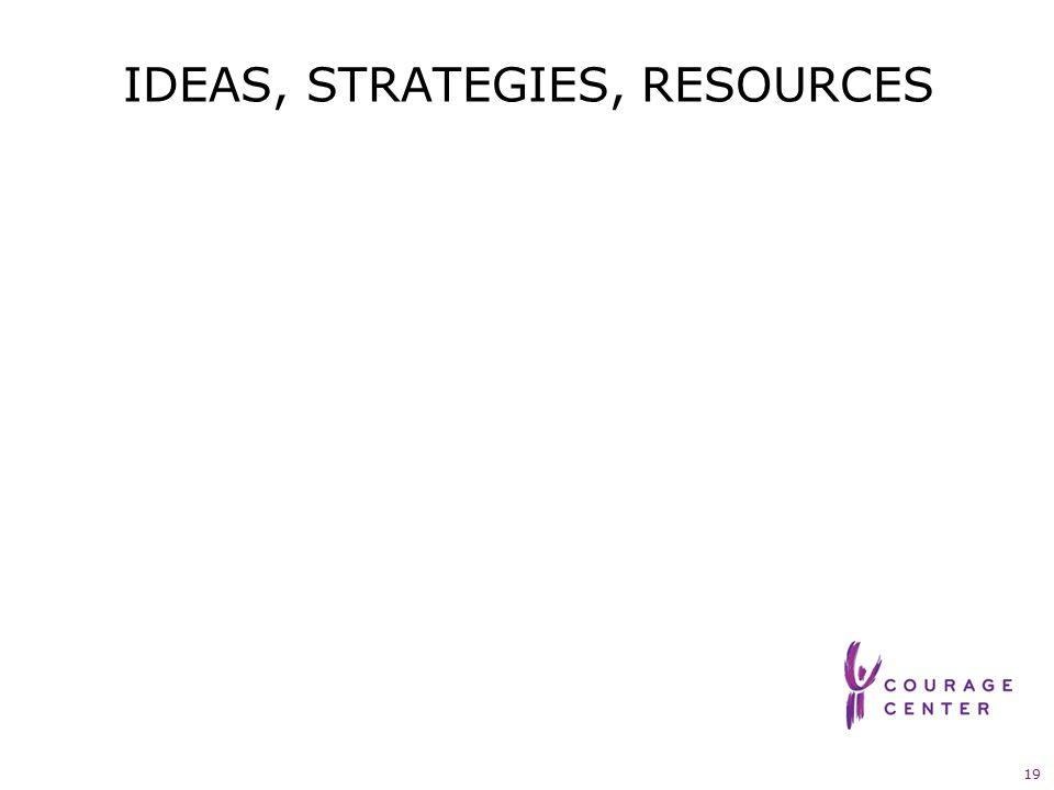 19 IDEAS, STRATEGIES, RESOURCES