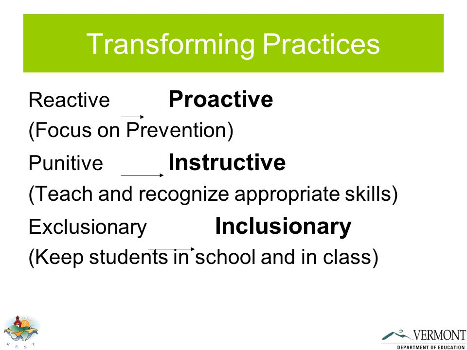 Transforming Practices Reactive Proactive (Focus on Prevention) Punitive Instructive (Teach and recognize appropriate skills) Exclusionary Inclusionary (Keep students in school and in class)