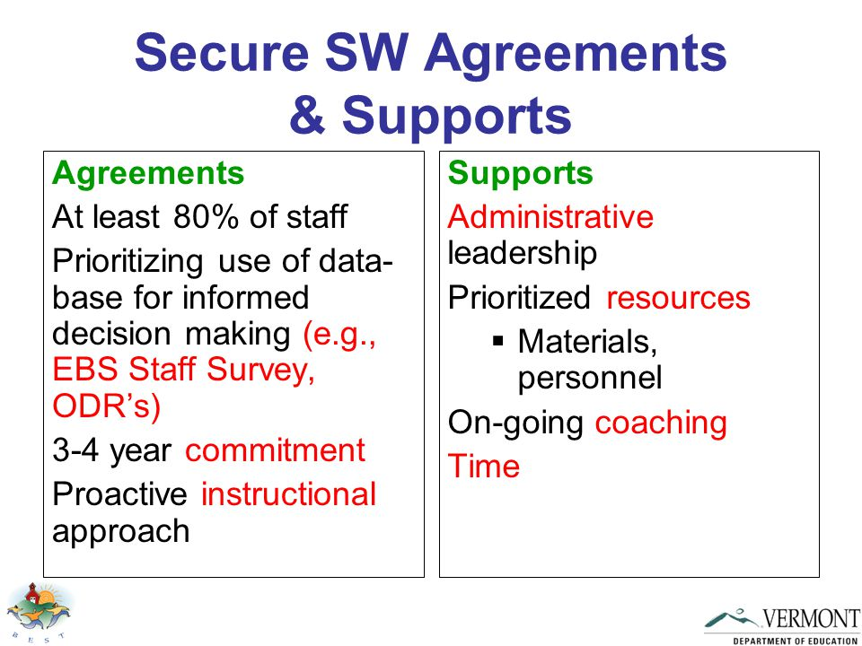 Secure SW Agreements & Supports Agreements At least 80% of staff Prioritizing use of data- base for informed decision making (e.g., EBS Staff Survey, ODR's) 3-4 year commitment Proactive instructional approach Supports Administrative leadership Prioritized resources  Materials, personnel On-going coaching Time