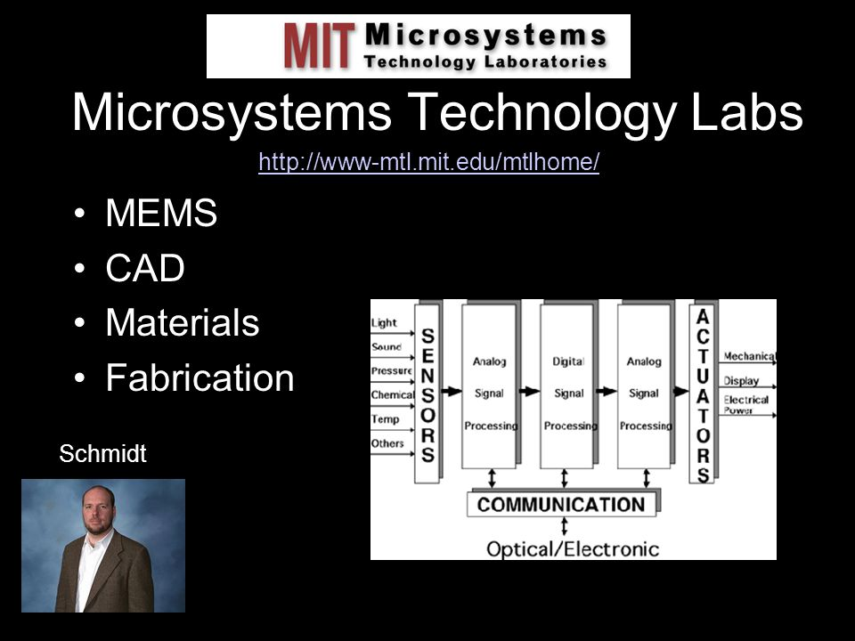 Microsystems Technology Labs http://www-mtl.mit.edu/mtlhome/ Schmidt MEMS CAD Materials Fabrication