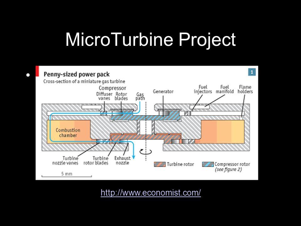 MicroTurbine Project http://www.economist.com/