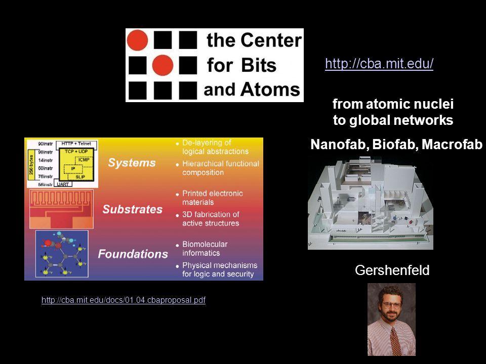 http://cba.mit.edu/ Gershenfeld http://cba.mit.edu/docs/01.04.cbaproposal.pdf Nanofab, Biofab, Macrofab from atomic nuclei to global networks