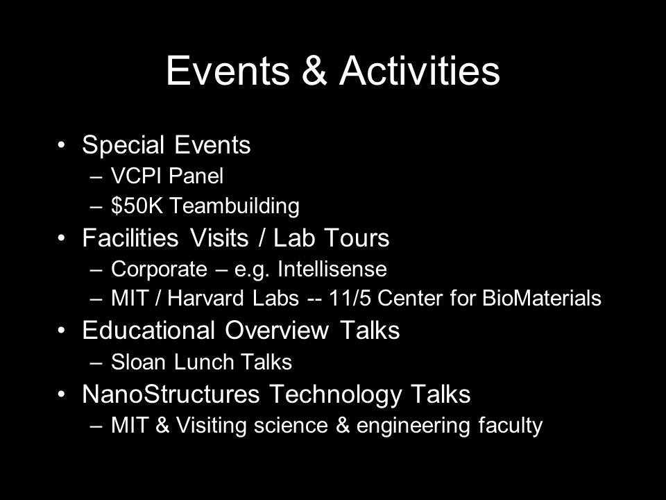 Organization Event-Focused Teams –E.g.Speaker Series –E.g.