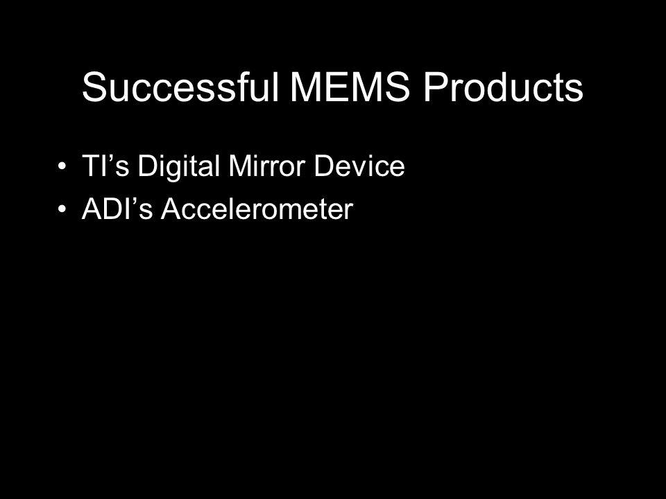 Successful MEMS Products TI's Digital Mirror Device ADI's Accelerometer