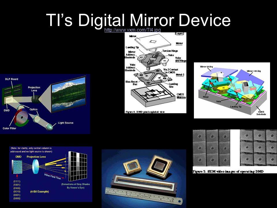 TI's Digital Mirror Device http://www.vxm.com/TI4.jpg