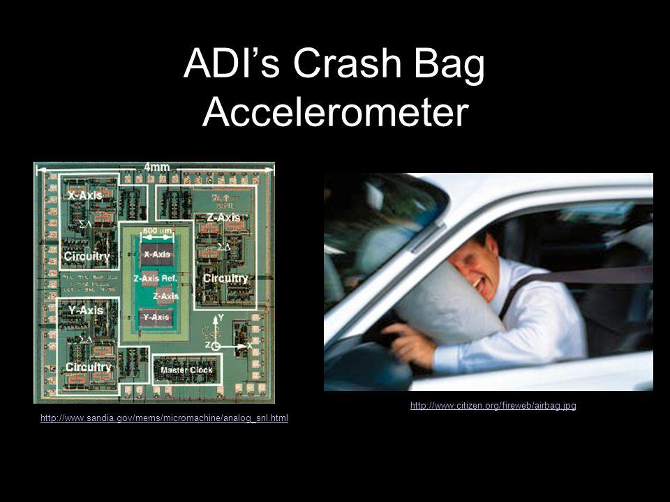 ADI's Crash Bag Accelerometer http://www.sandia.gov/mems/micromachine/analog_snl.html http://www.citizen.org/fireweb/airbag.jpg