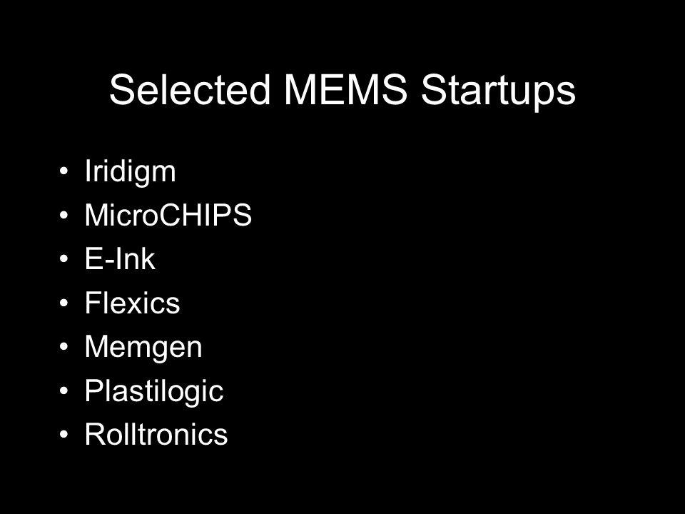 Selected MEMS Startups Iridigm MicroCHIPS E-Ink Flexics Memgen Plastilogic Rolltronics