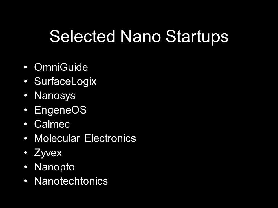 Selected Nano Startups OmniGuide SurfaceLogix Nanosys EngeneOS Calmec Molecular Electronics Zyvex Nanopto Nanotechtonics